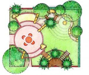Ландшафтный дизайн для маленького участка своими руками