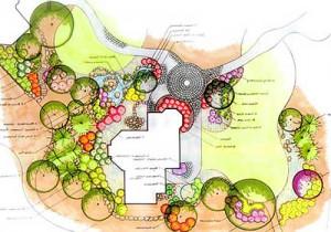 Ландшафтный дизайн проекты