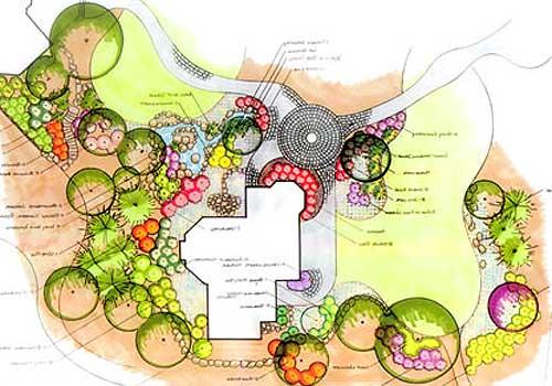 парковой зоны и сада